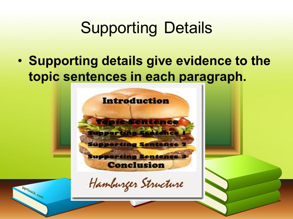 Supporting Details Supporting details give evidence to the topic sentences in each paragraph.