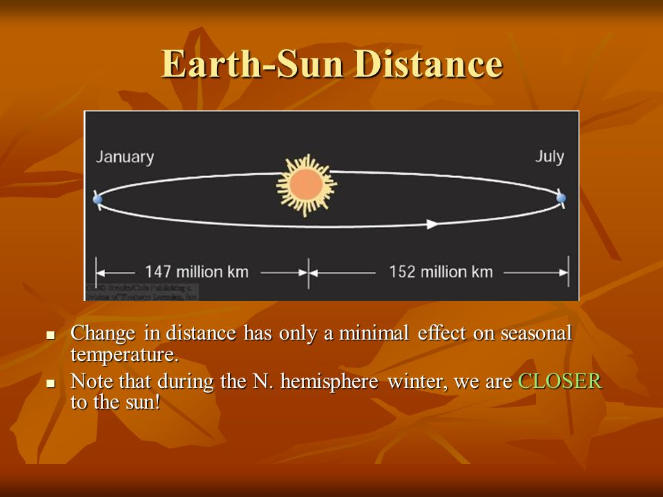 Earth-Sun Distance Change in distance has only a minimal effect on seasonal temperature.