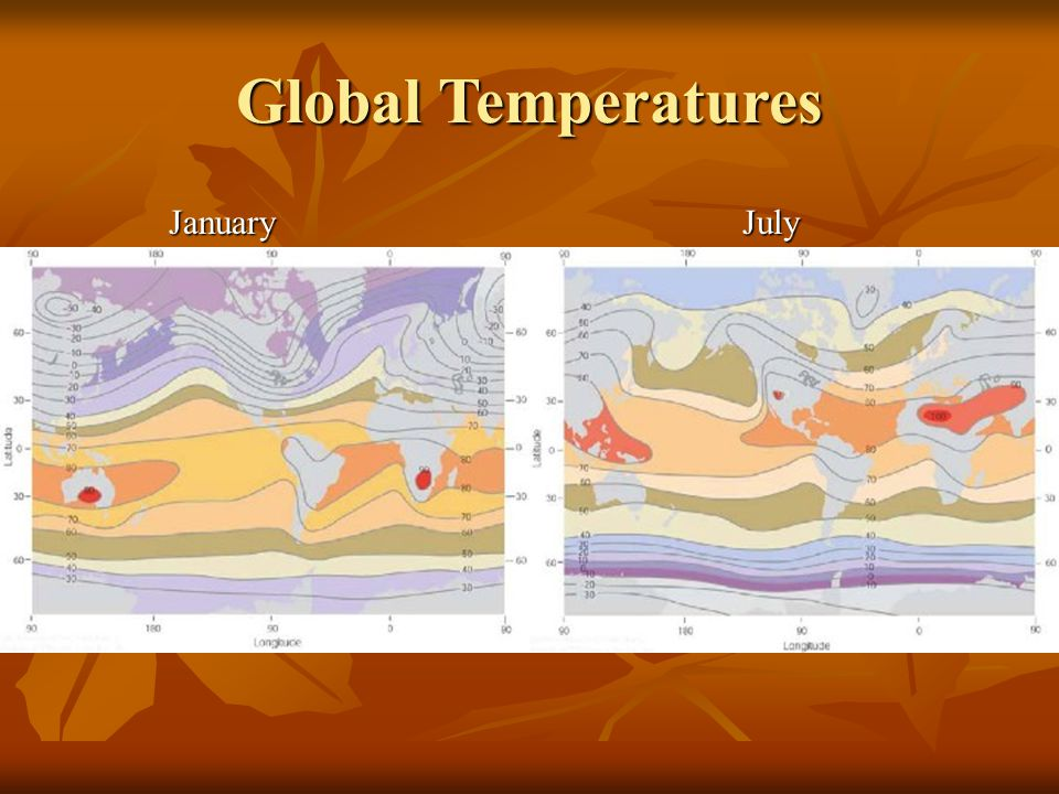 Global Temperatures January July