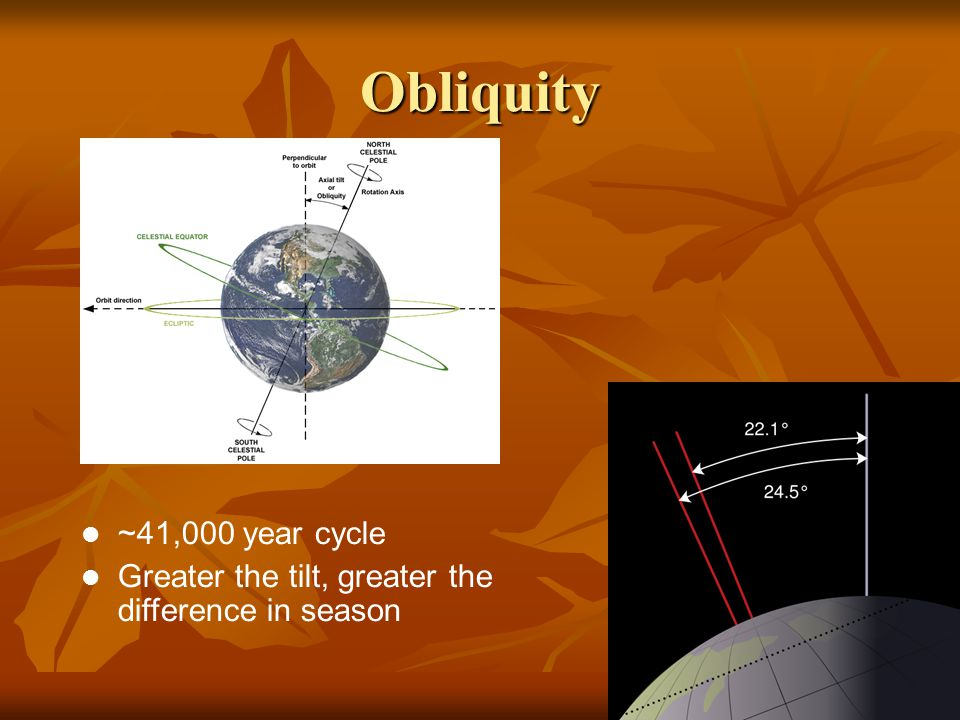 Obliquity ~41,000 year cycle Greater the tilt, greater the difference in season