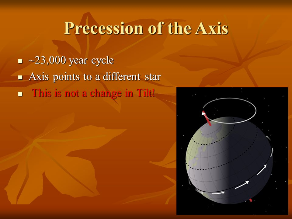 Precession of the Axis ~23,000 year cycle ~23,000 year cycle Axis points to a different star Axis points to a different star This is not a change in Tilt.