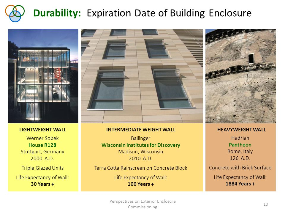 Durability: Expiration Date of Building Enclosure Perspectives on Exterior Enclosure Commissioning 10 Werner Sobek House R128 Stuttgart, Germany 2000 A.D.