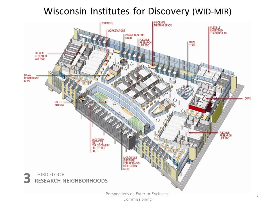 Wisconsin Institutes for Discovery (WID-MIR) Perspectives on Exterior Enclosure Commissioning 5 3 THIRD FLOOR RESEARCH NEIGHBORHOODS
