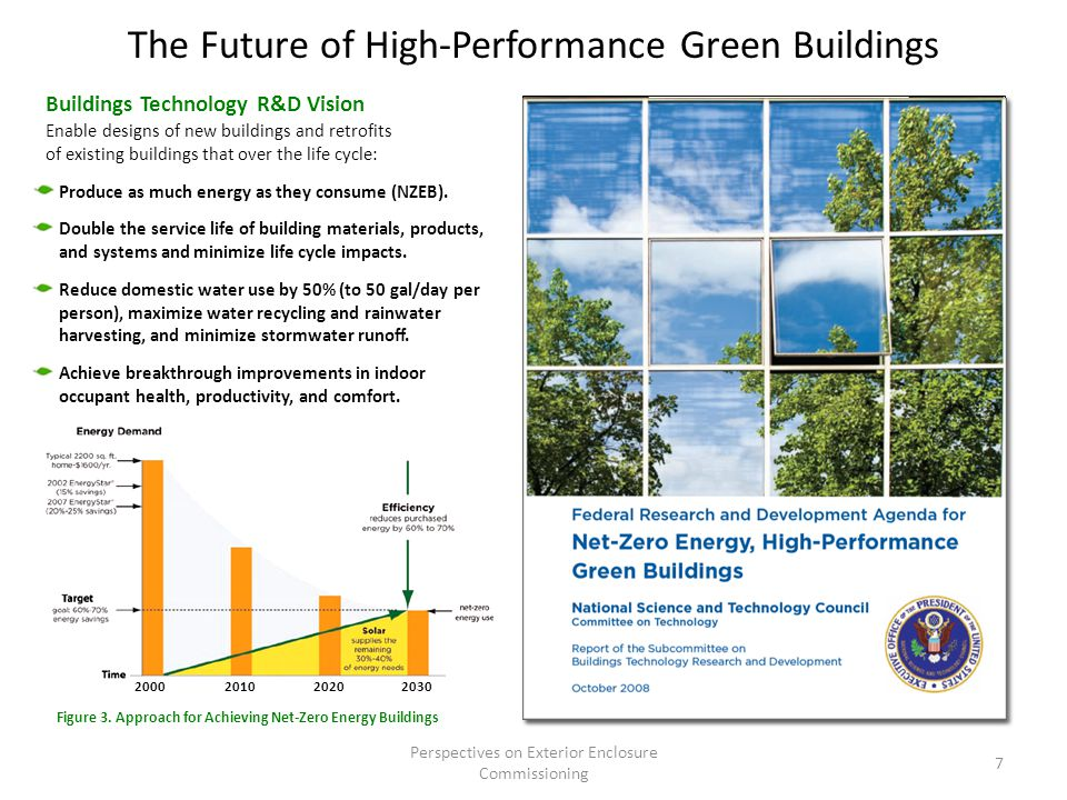 The Future of High-Performance Green Buildings Perspectives on Exterior Enclosure Commissioning 7 Buildings Technology R&D Vision Enable designs of new buildings and retrofits of existing buildings that over the life cycle: Produce as much energy as they consume (NZEB).