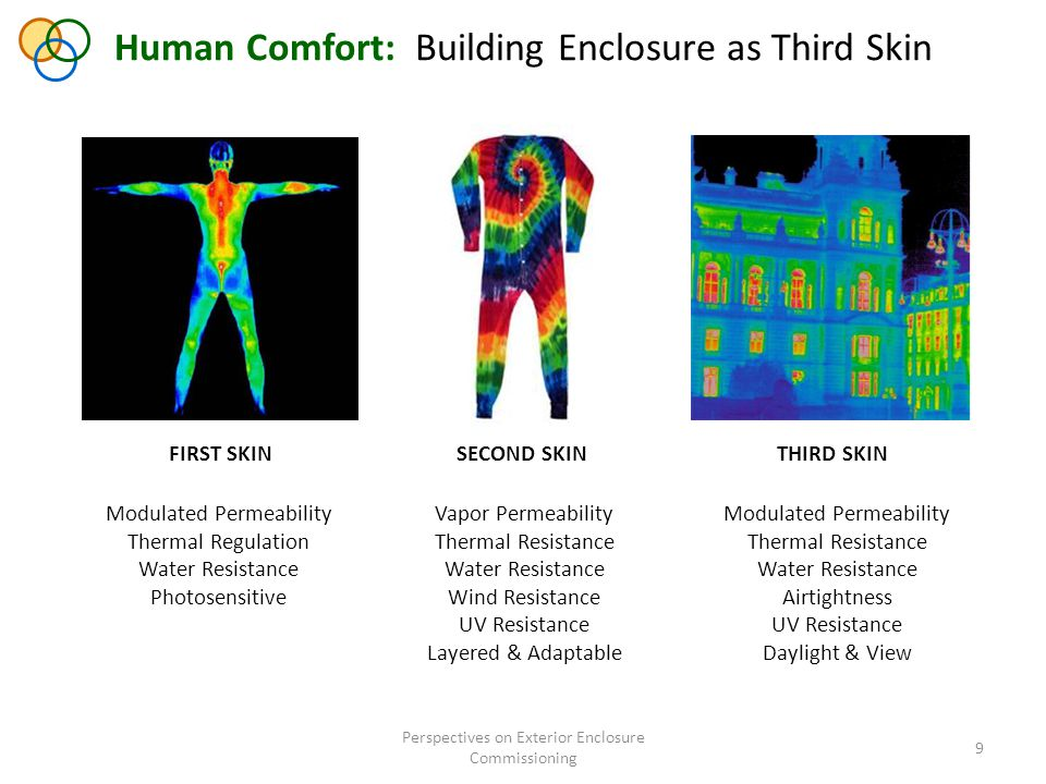 Human Comfort: Building Enclosure as Third Skin Perspectives on Exterior Enclosure Commissioning 9 FIRST SKINSECOND SKINTHIRD SKIN Modulated Permeability Thermal Resistance Water Resistance Airtightness UV Resistance Daylight & View Vapor Permeability Thermal Resistance Water Resistance Wind Resistance UV Resistance Layered & Adaptable Modulated Permeability Thermal Regulation Water Resistance Photosensitive