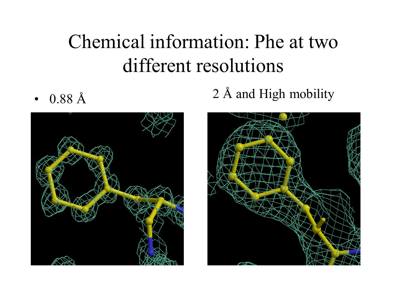 The new link, file view Link PLP-LYS : changes associated with covalent linkage between modified PLP and LYS Bond Angles Plane PLP-LYS