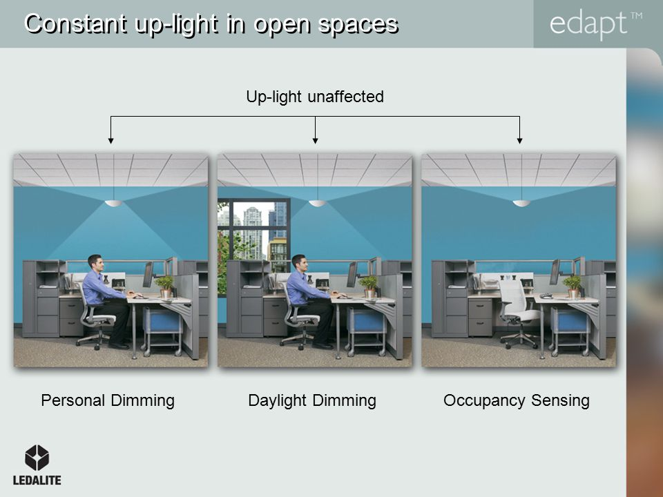 Constant up-light in open spaces Personal DimmingDaylight DimmingOccupancy Sensing Up-light unaffected