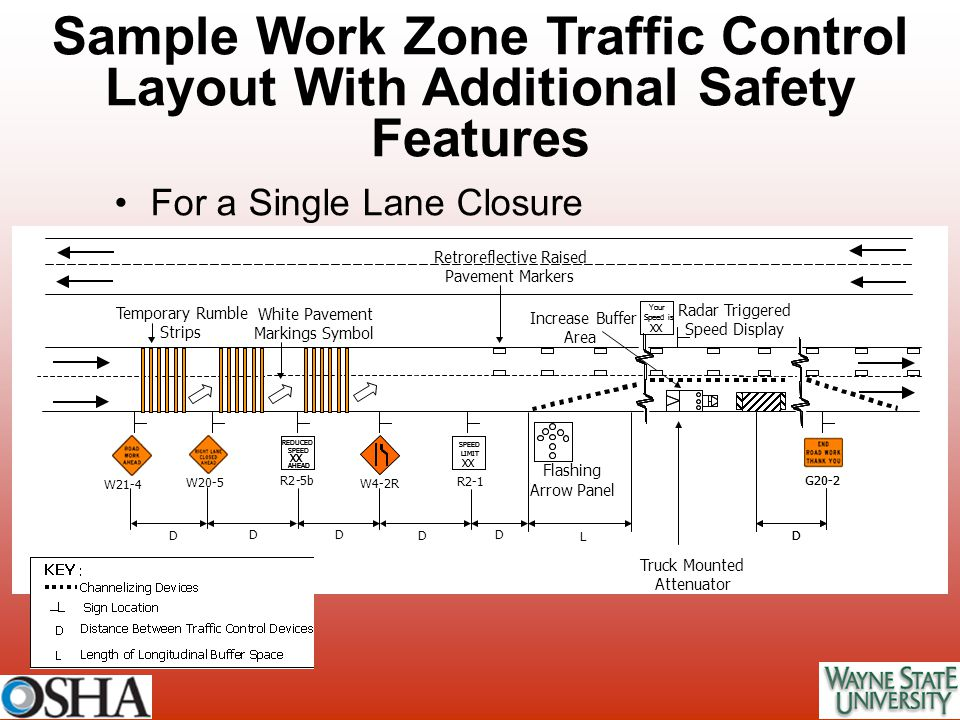 Sample Work Zone Traffic Control Layout With Additional Safety Features For a Single Lane Closure Truck Mounted Attenuator W21-4 W20-5 R2-5b W4-2R R2-