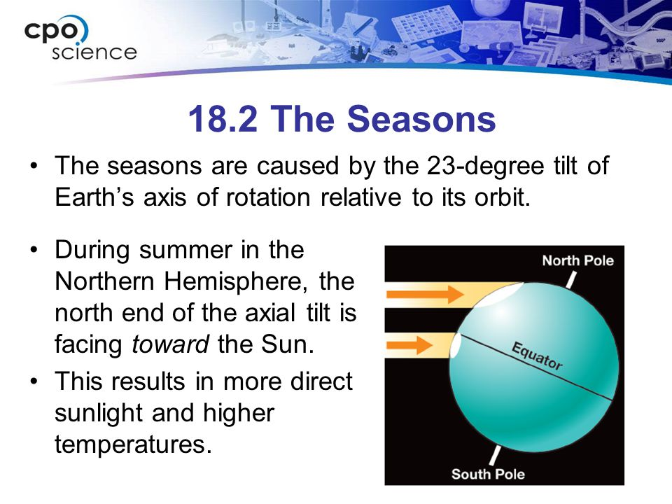 18.2 The Seasons The seasons are caused by the 23-degree tilt of Earth's axis of rotation relative to its orbit. During summer in the Northern Hemisph