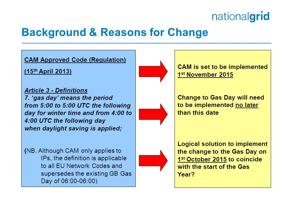 Background & Reasons for Change CAM Approved Code (Regulation) (15 th April 2013) Article 3 - Definitions 7.