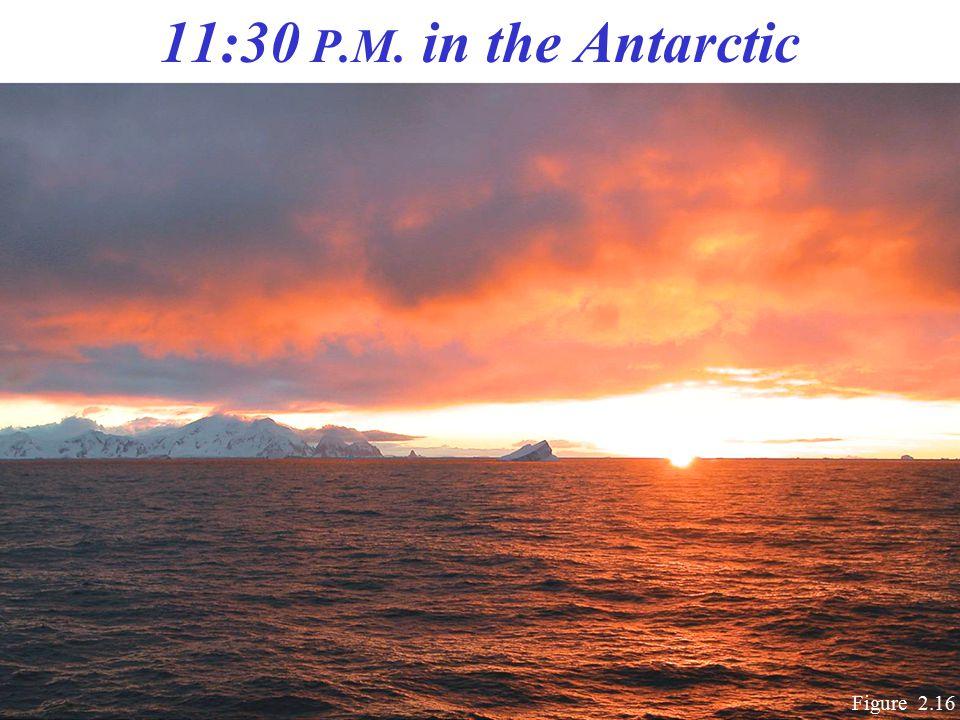 11:30 P.M. in the Antarctic Figure 2.16