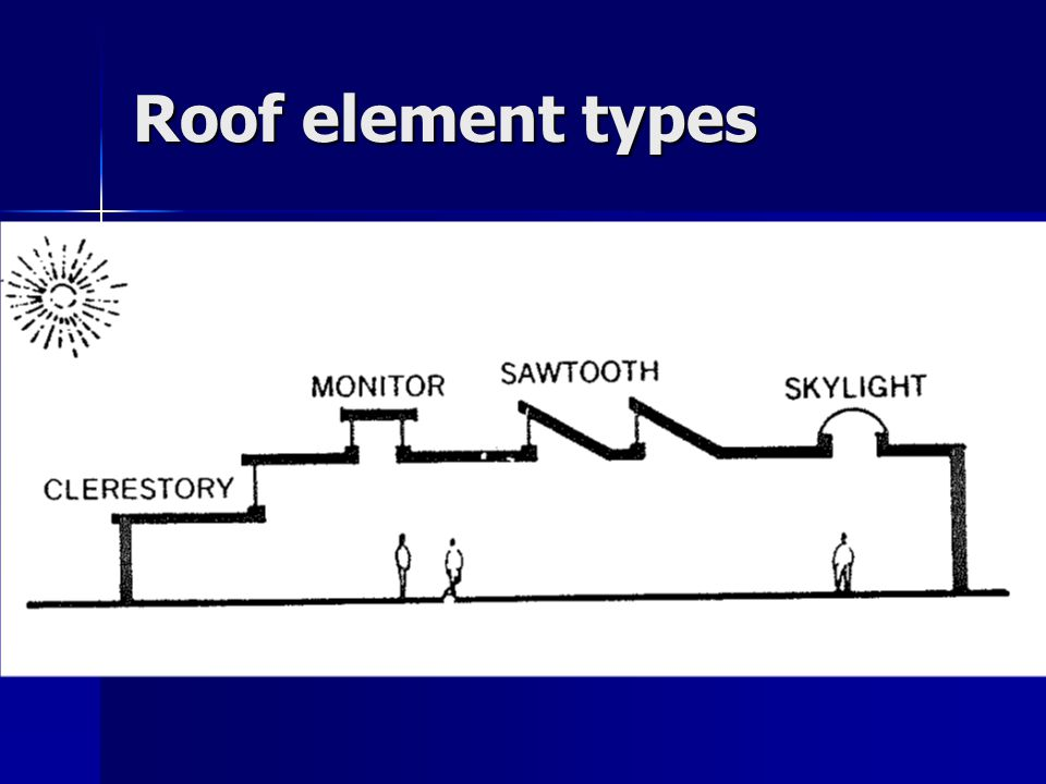 Roof element types
