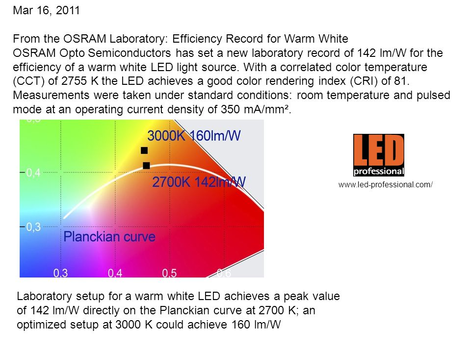 Mar 16, 2011 From the OSRAM Laboratory: Efficiency Record for Warm White OSRAM Opto Semiconductors has set a new laboratory record of 142 lm/W for the efficiency of a warm white LED light source.