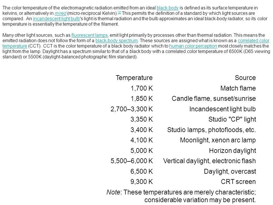 TemperatureSource 1,700 KMatch flame 1,850 KCandle flame, sunset/sunrise 2,700–3,300 KIncandescent light bulb 3,350 KStudio