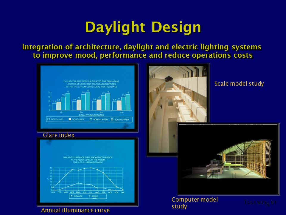 Daylight Design Integration of architecture, daylight and electric lighting systems to improve mood, performance and reduce operations costs Scale mod
