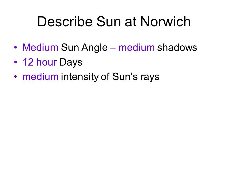 Describe Sun at Norwich Medium Sun Angle – medium shadows 12 hour Days medium intensity of Sun's rays