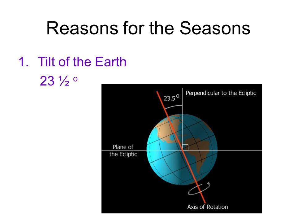 Reasons for the Seasons 1.Tilt of the Earth 23 ½ o