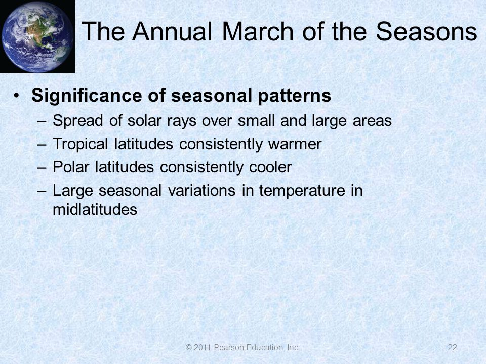 The Annual March of the Seasons 22 Significance of seasonal patterns –Spread of solar rays over small and large areas –Tropical latitudes consistently