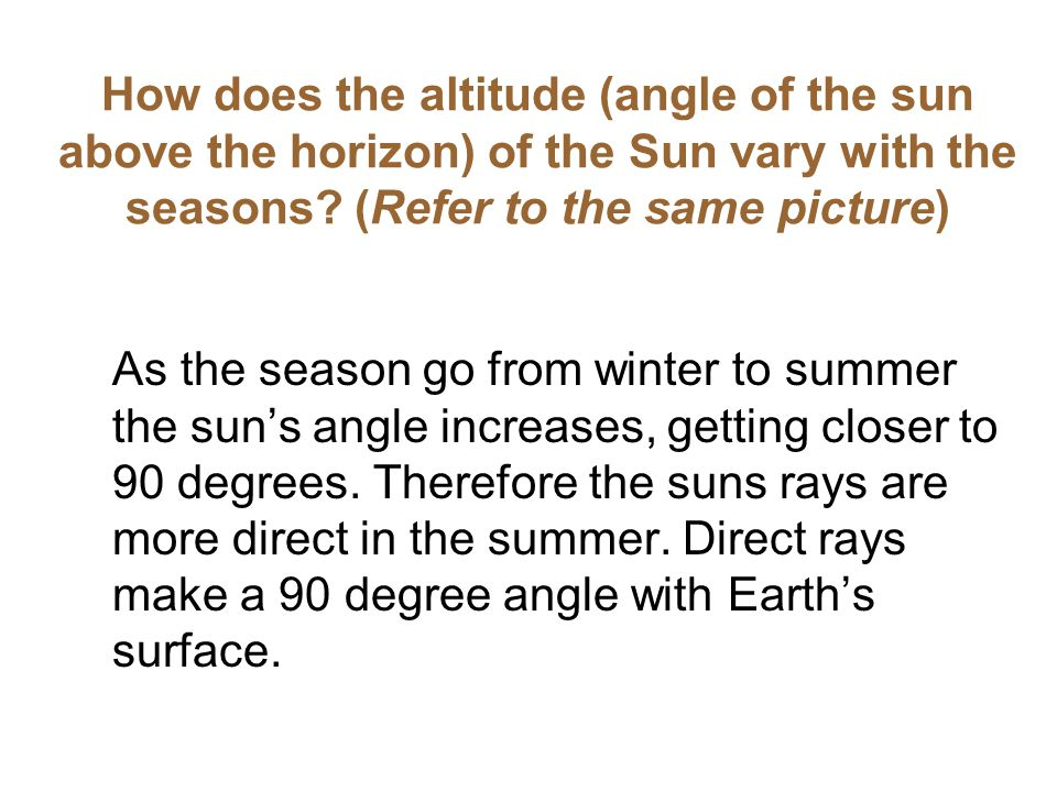 How does the altitude (angle of the sun above the horizon) of the Sun vary with the seasons? (Refer to the same picture) As the season go from winter