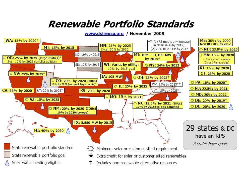Renewable Portfolio Standards State renewable portfolio standard State renewable portfolio goal www.dsireusa.orgwww.dsireusa.org / November 2009 Solar