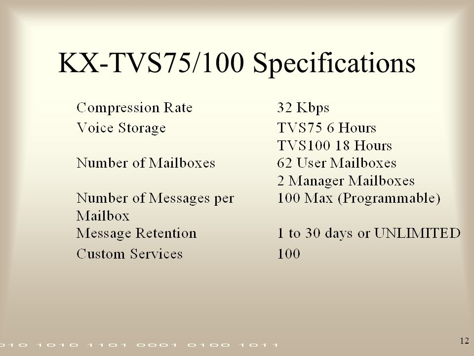 12 KX-TVS75/100 Specifications