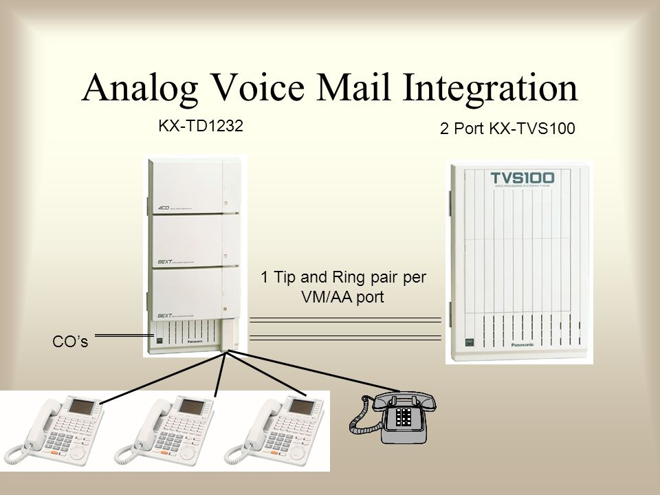 Analog Voice Mail Integration 1 Tip and Ring pair per VM/AA port 2 Port KX-TVS100 KX-TD1232 CO's