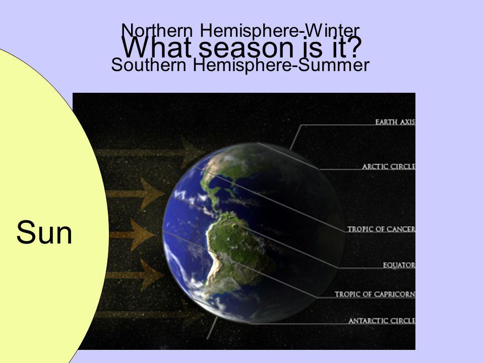 What season is it Sun Northern Hemisphere-Winter Southern Hemisphere-Summer