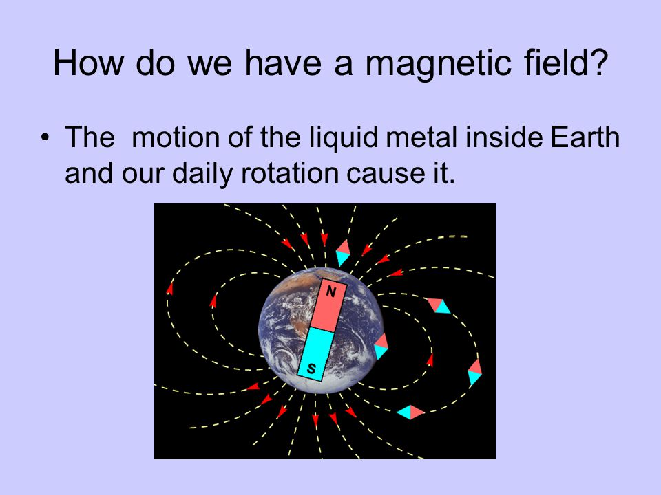 How do we have a magnetic field.