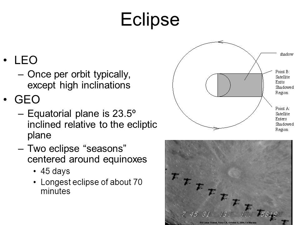 Eclipse LEO –Once per orbit typically, except high inclinations GEO –Equatorial plane is 23.5º inclined relative to the ecliptic plane –Two eclipse seasons centered around equinoxes 45 days Longest eclipse of about 70 minutes
