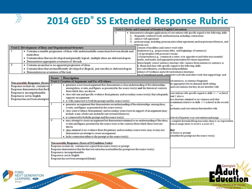 2014 GED ® SS Extended Response Rubric 31