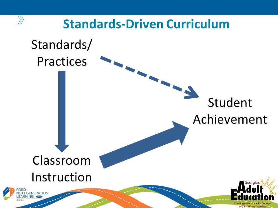 Standards-Driven Curriculum 4 Standards/ Practices Classroom Instruction Student Achievement
