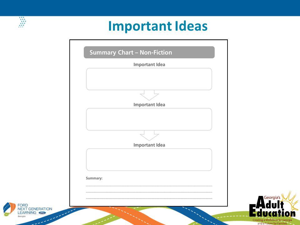 Important Ideas 57
