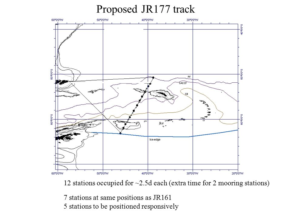 Proposed JR177 track 12 stations occupied for ~2.5d each (extra time for 2 mooring stations) 7 stations at same positions as JR161 5 stations to be positioned responsively
