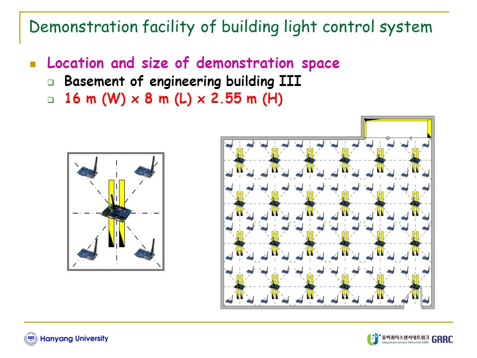 Demonstration facility of building light control system Location and size of demonstration space  Basement of engineering building III  16 m (W) x 8 m (L) x 2.55 m (H)