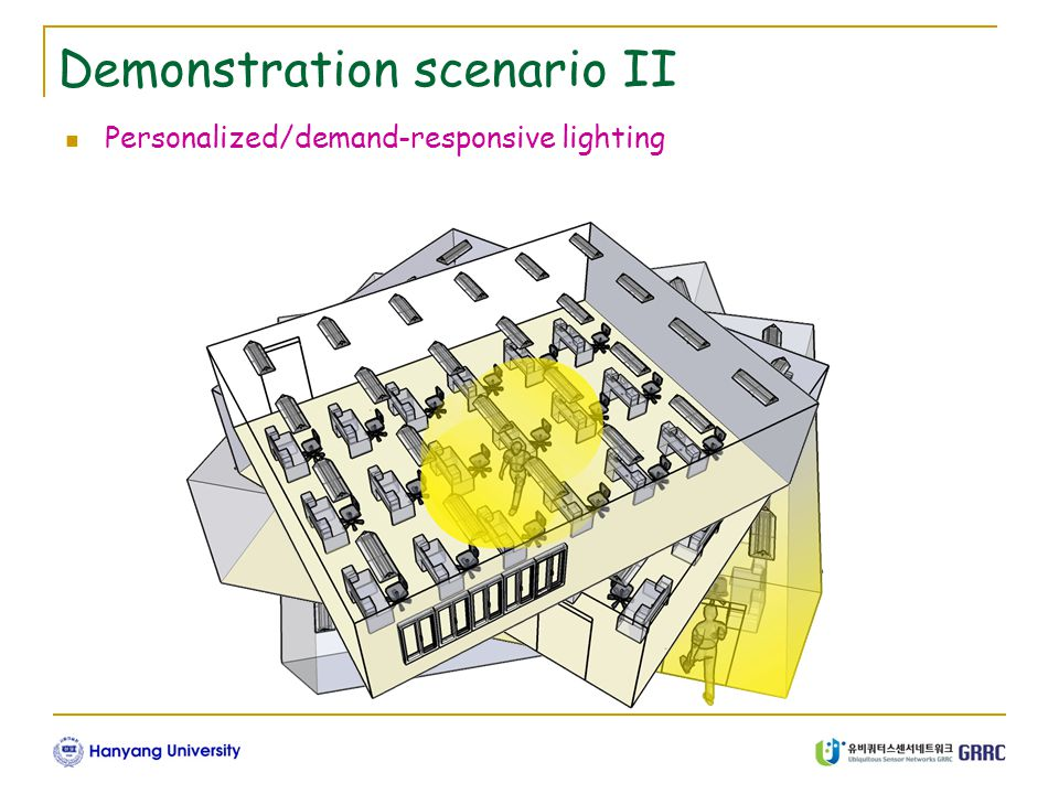 GRRC 1-1 Demonstration scenario II Personalized/demand-responsive lighting