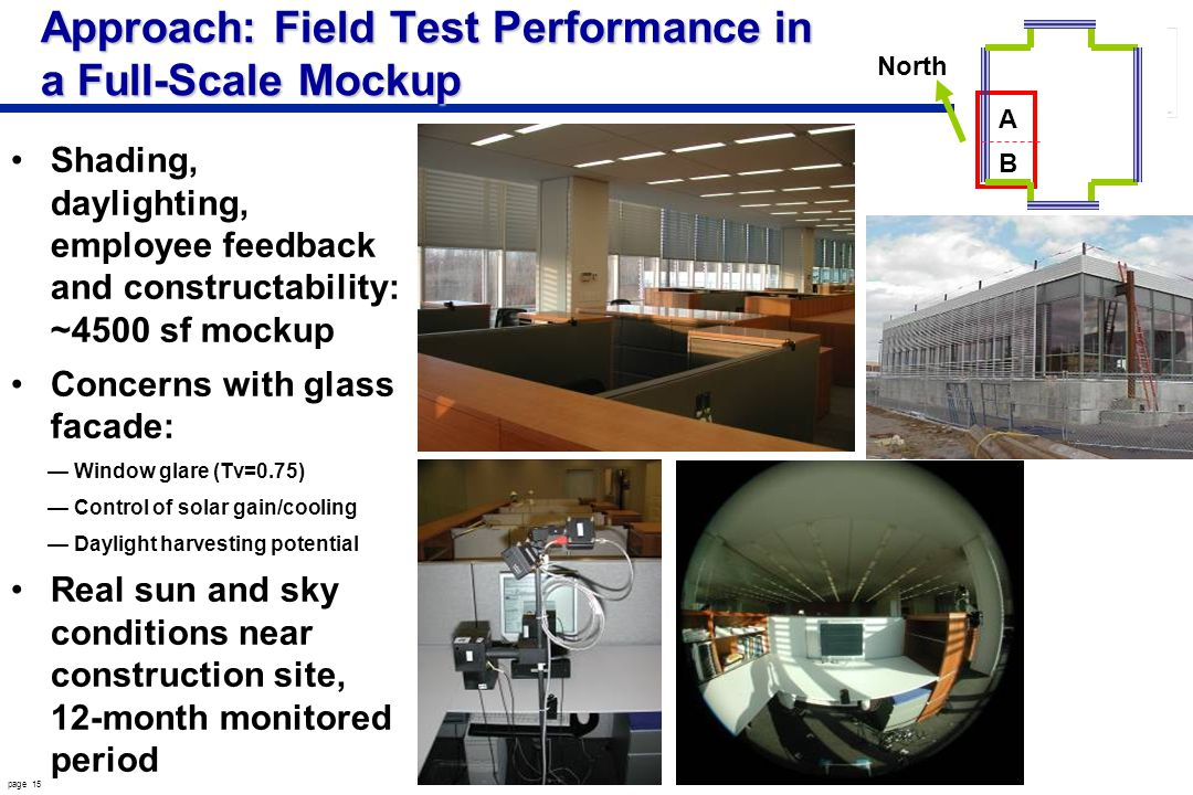 page 15 Approach: Field Test Performance in a Full-Scale Mockup Shading, daylighting, employee feedback and constructability: ~4500 sf mockup Concerns with glass facade: —Window glare (Tv=0.75) —Control of solar gain/cooling —Daylight harvesting potential Real sun and sky conditions near construction site, 12-month monitored period North A B