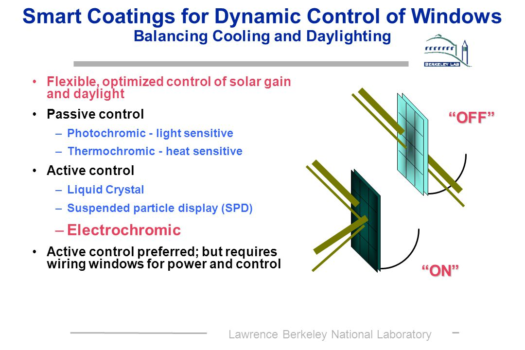 Lawrence Berkeley National Laboratory Electrochromic Smart Glazing Program: Coatings/Optics Laboratory Systems Testbed Mg 2 Ni Invent New Materials Characterize Coating Performance Invent Innovative Manufacturing Process Invent/Test Integrated Systems Invent Integrated Window Assess Human Factors Assess Savings
