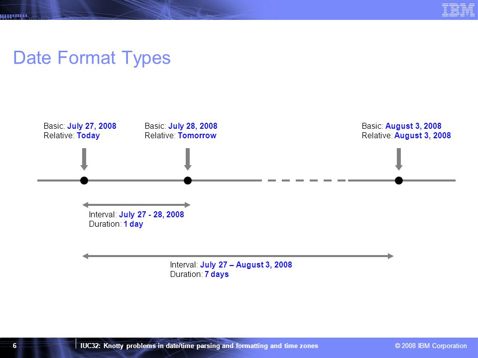IUC32: Knotty problems in date/time parsing and formatting and time zones © 2008 IBM Corporation 17 Understanding Time Zone Formatting and Parsing  CLDR's approach for supporting time zone formatting  Choosing a right time zone format type for your needs  Tips for processing date/time with time zone http://www.time.gov/images/worldzones.gif