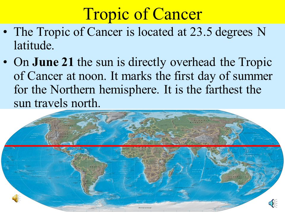 Tropic of Cancer The Tropic of Cancer is located at 23.5 degrees N latitude.
