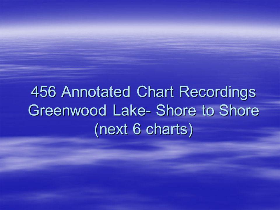 456 Annotated Chart Recordings Greenwood Lake- Shore to Shore (next 6 charts)