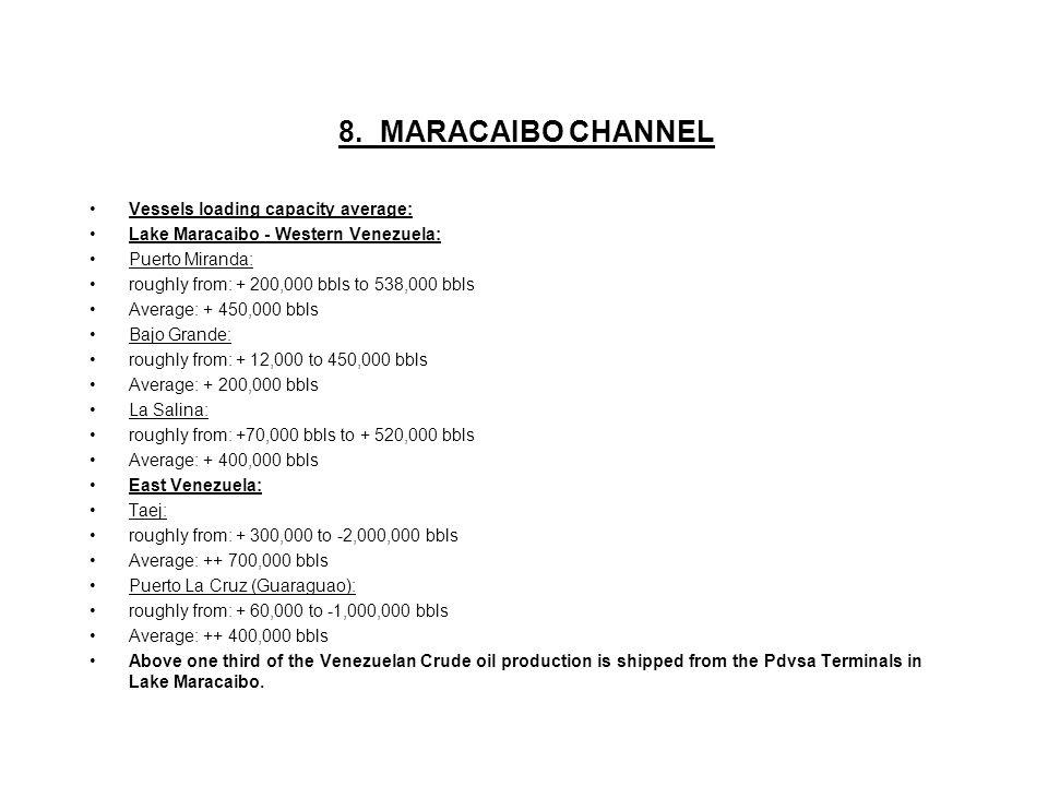 8. MARACAIBO CHANNEL Vessels loading capacity average: Lake Maracaibo - Western Venezuela: Puerto Miranda: roughly from: + 200,000 bbls to 538,000 bbl