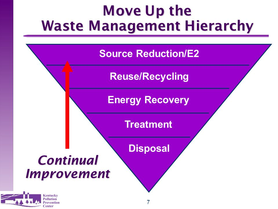7 Move Up the Waste Management Hierarchy Disposal Source Reduction/E2 Reuse/Recycling Energy Recovery Treatment Continual Improvement