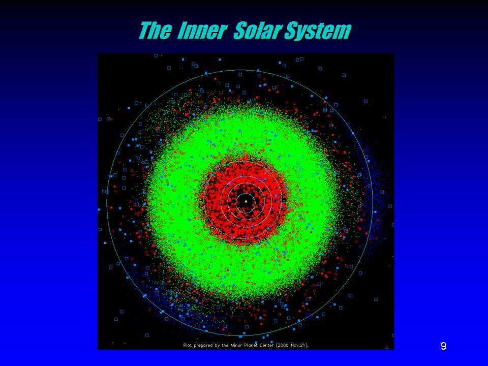 9 The Inner Solar System