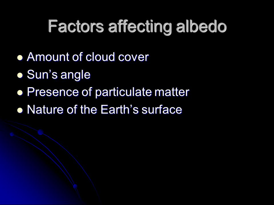Factors affecting albedo Amount of cloud cover Amount of cloud cover Sun's angle Sun's angle Presence of particulate matter Presence of particulate matter Nature of the Earth's surface Nature of the Earth's surface