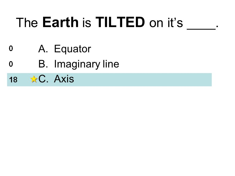 The Earth is TILTED on it's ____. A.Equator B.Imaginary line C.Axis