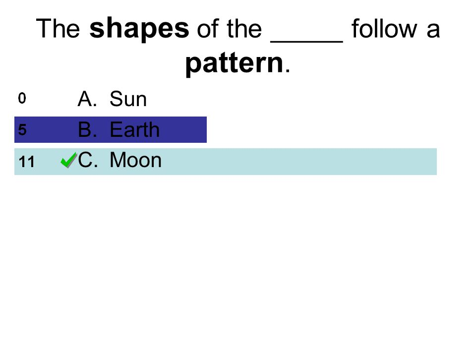 The shapes of the _____ follow a pattern. A.Sun B.Earth C.Moon
