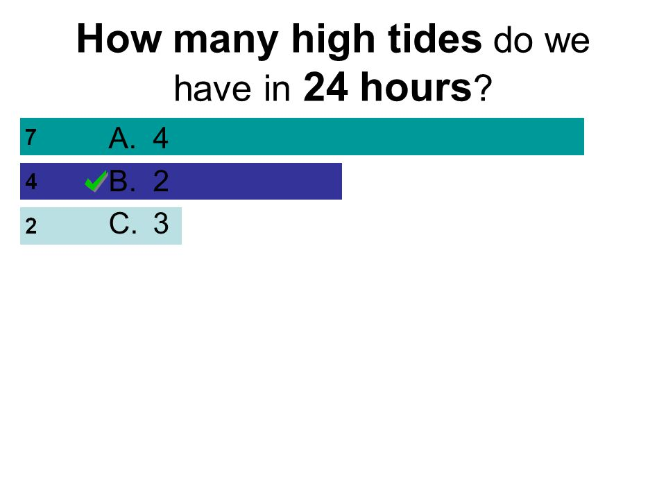 How many high tides do we have in 24 hours ? A.4 B.2 C.3