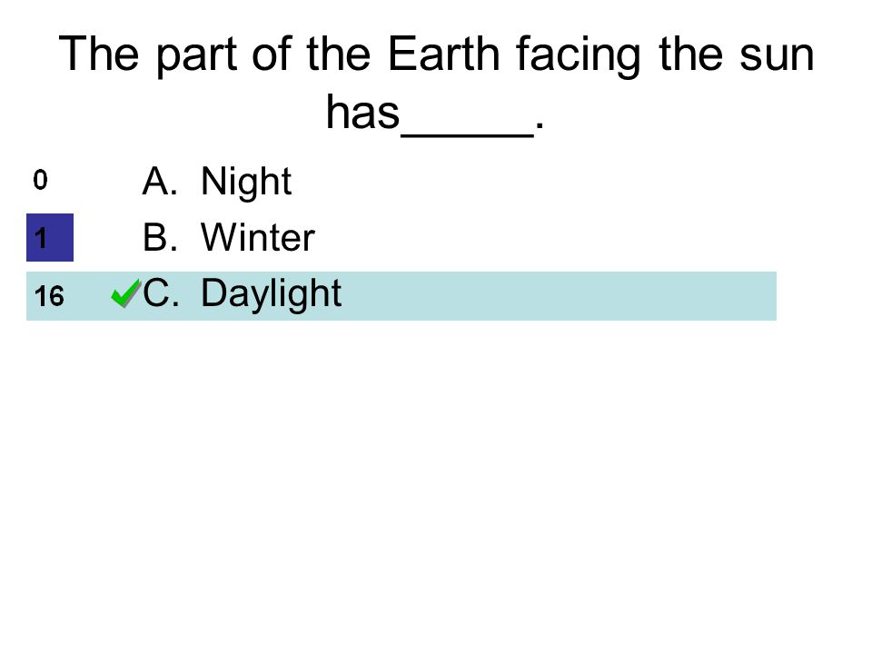 The part of the Earth facing the sun has_____. A.Night B.Winter C.Daylight