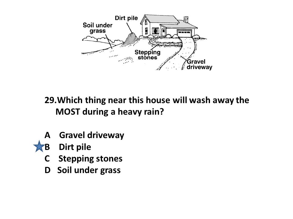 29.Which thing near this house will wash away the MOST during a heavy rain? A Gravel driveway B Dirt pile C Stepping stones D Soil under grass