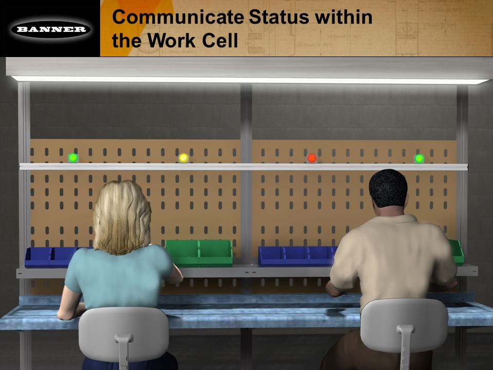 Communicate Status within the Work Cell
